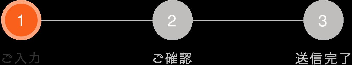 お問い合わせステップ1(ご入力)